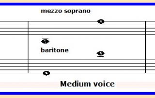 vocal-ranges